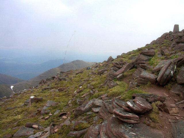 An Teallach Summit (Bidein a Ghlas Thuill ) looking NE