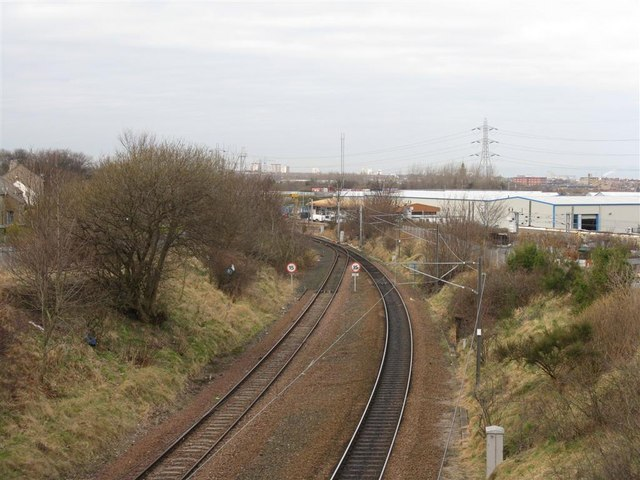 Edinburgh Suburban Railway