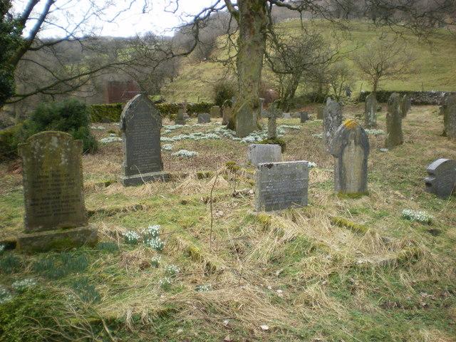 All Angels Church, Hubberholme, Graveyard