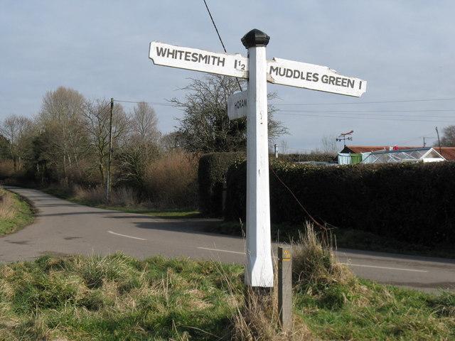 Gradient signpost