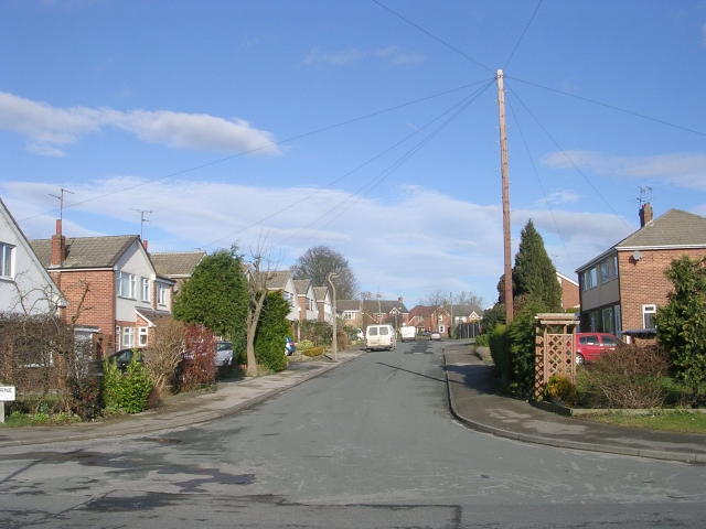 Hawthorne Avenue - Ainsty Road