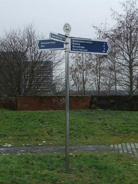 Finger signpost