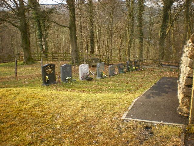 The annex of St Michael's Church's graveyard