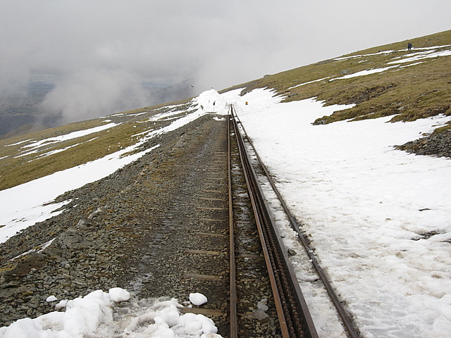 Snowdon Mountain Railway below Bwlch Glas