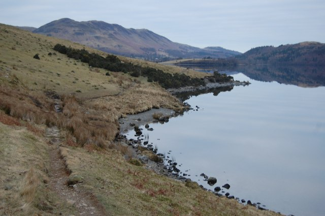 Footpath by Crummock Water