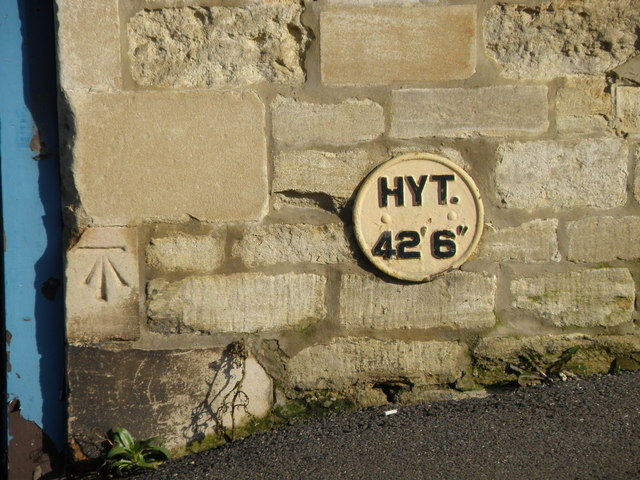 Bench Mark and Hydrant
