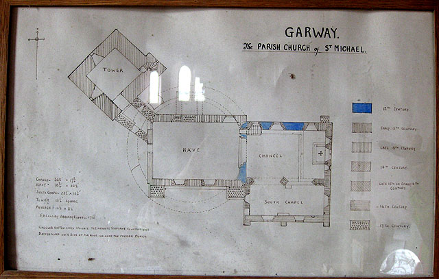 Plan of St. Michael's Church, Garway