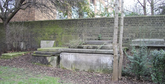 Grave Stones and Tombs
