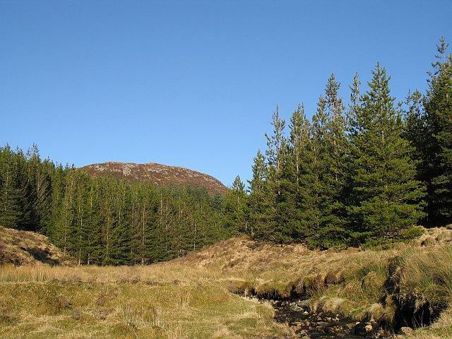 Easan Dubh  Allt Loch nan Gillean