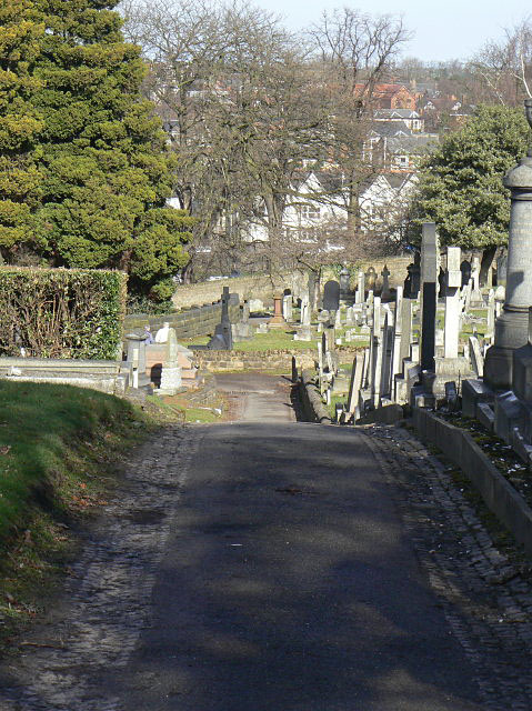 Pathway in Church Cemetery