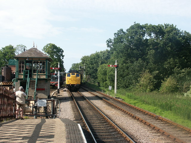 Signal Box, Holt station