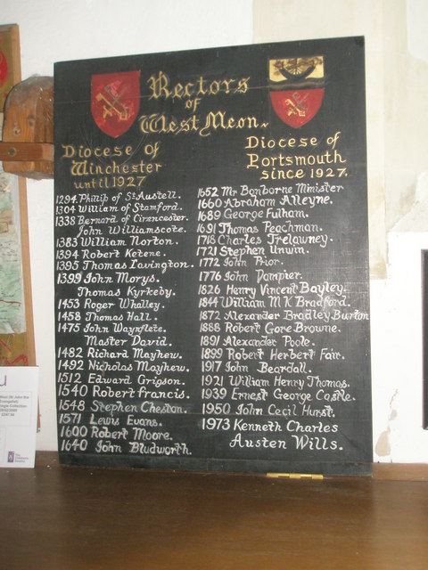 A familiar name on the incumbency board at St John the Evangelist, West Meon