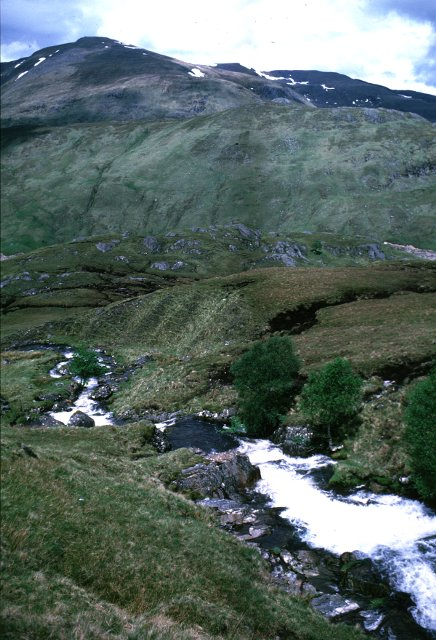 Allt Coire an Lochain