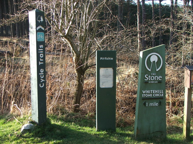 Pitfichie Forest Signs