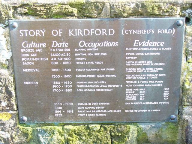 Story of Kirdford