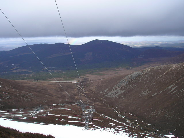No snow in Coire na Ciste