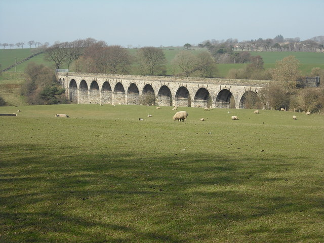 Viaduct over the Avon