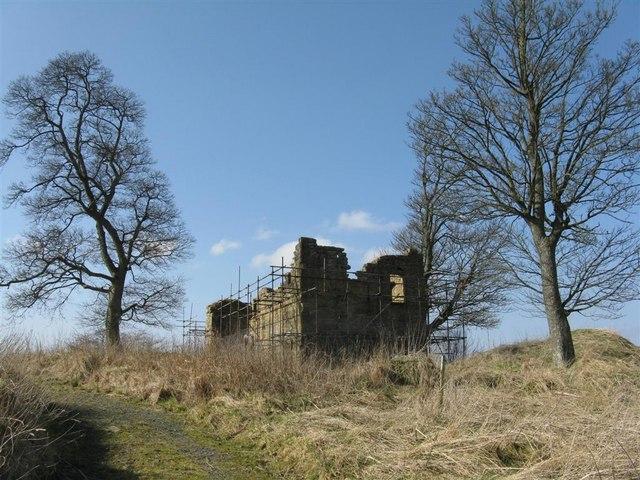Uttershill Castle