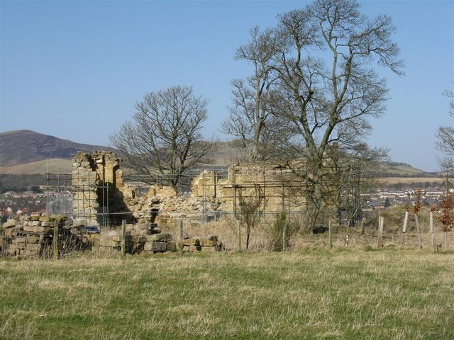 Uttershill Castle, Penicuik