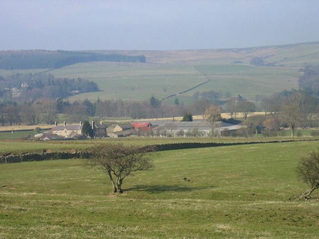 Allenshields Farm