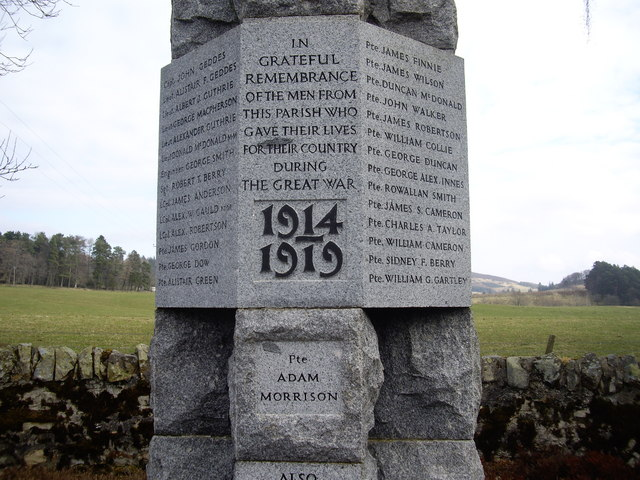 WW1 Roll of Honour