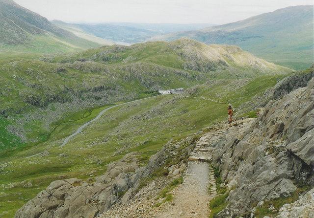 Descending the PYG Track