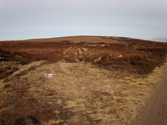 Argo track crossing grouse Moor on Carn na Sguabaich
