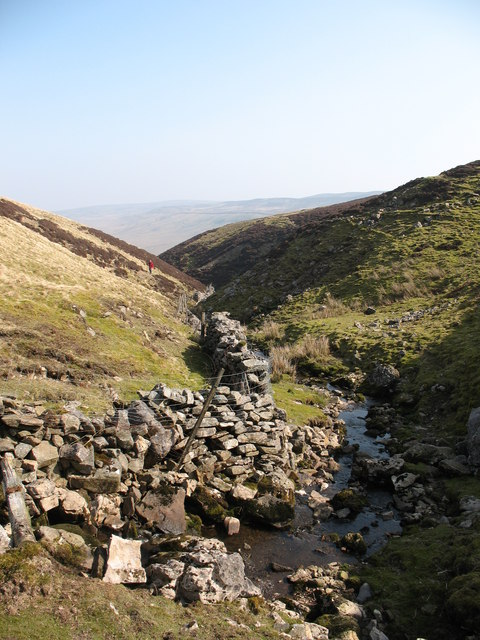 Head of Croft Beck