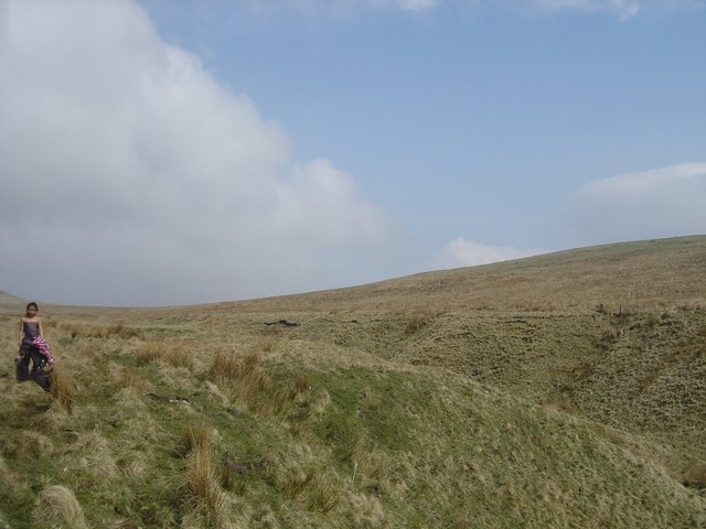 Bank of Duchray Burn