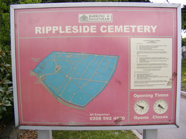 Rippleside Cemetery sign