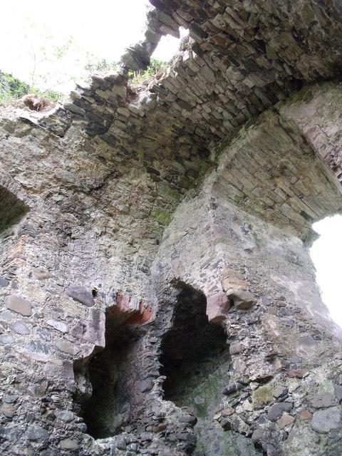 Inside Craigneil Castle