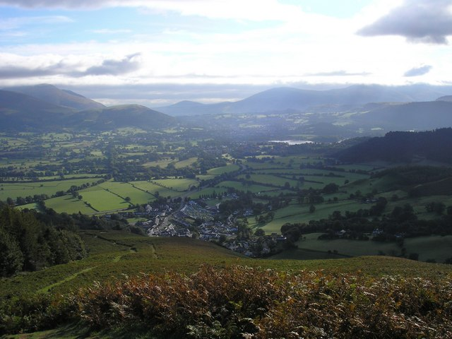 Braithwaite from the slopes of Kinn