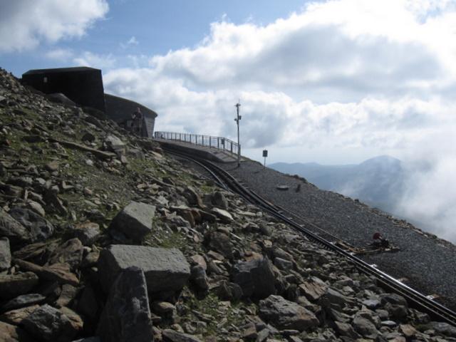 Yr Wyddfa summit station and points