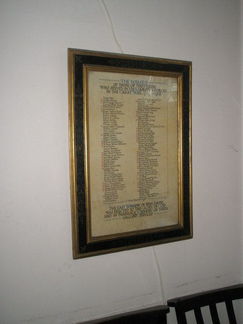 1914-1918 Roll of Honour at St Alban's, Copnor