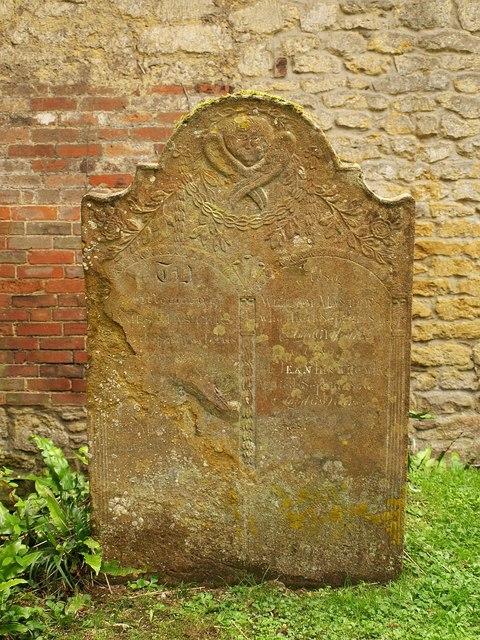 Headstone, Lopen