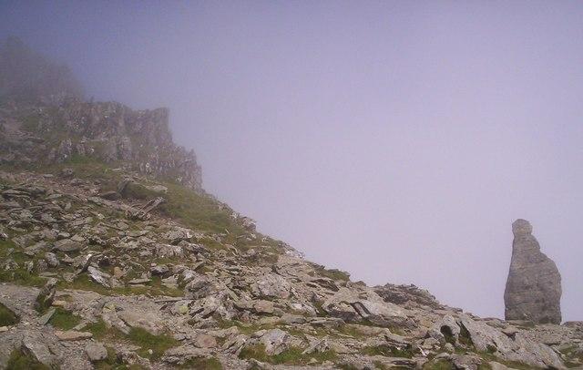 Summit of Yr Wyddfa
