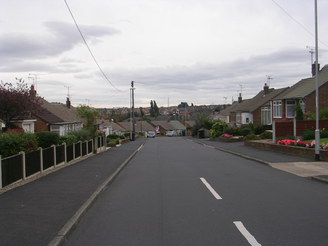 Croft House Drive - Croft House Avenue