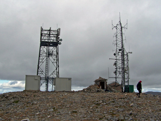 Summit of The Cairnwell