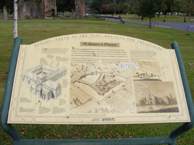 Priory Sign