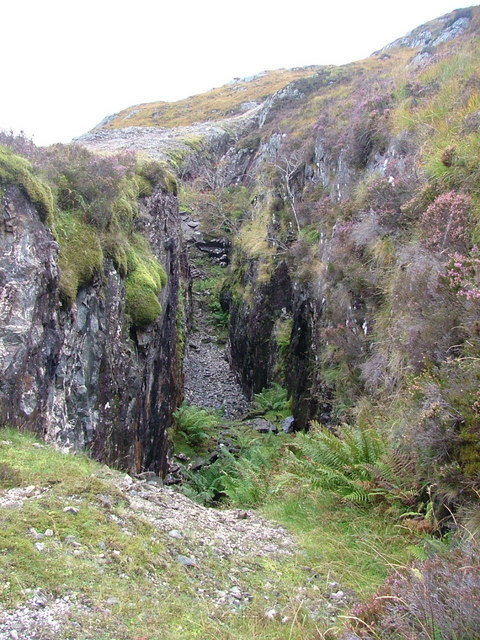 Mine workings at Strontian
