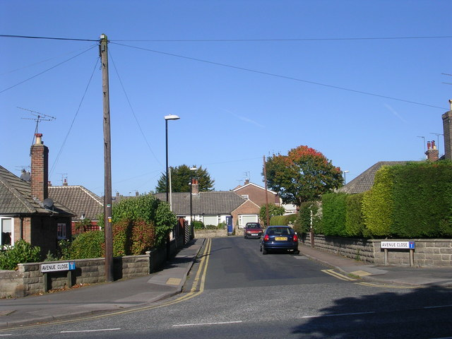 Avenue Close - High Street