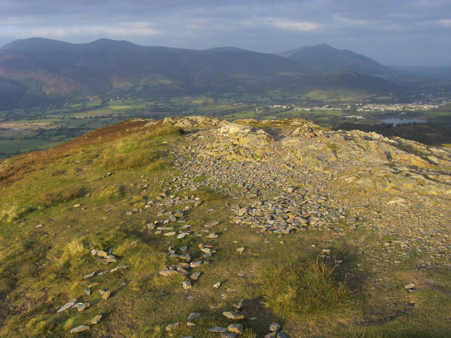 Barrow Summit