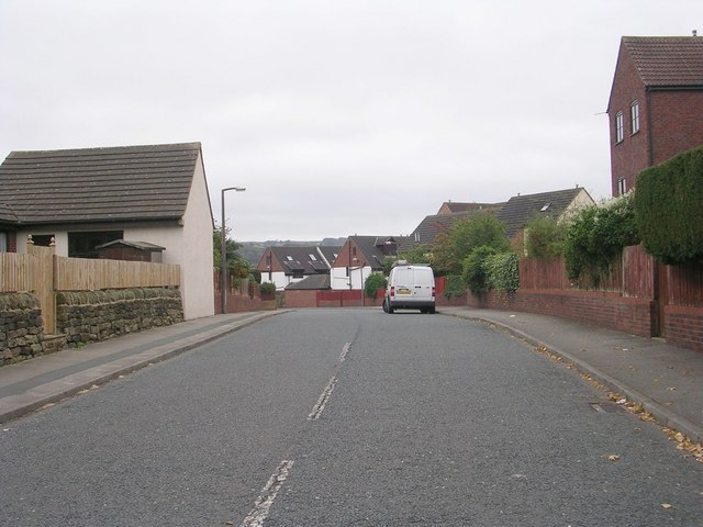 Ingsway - Howden Road