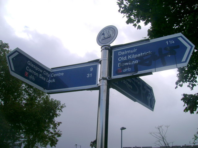 Forth and Clyde Canal signage