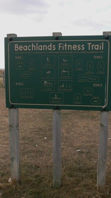 Beach notice