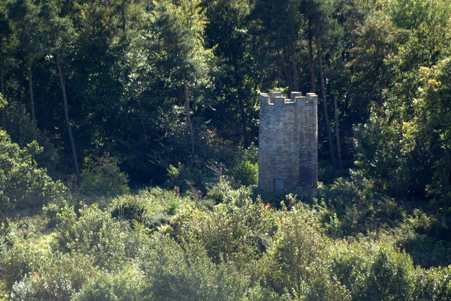 Hill of Tarvit Dovecot
