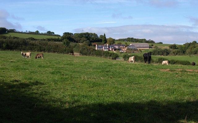 Sharps Farm