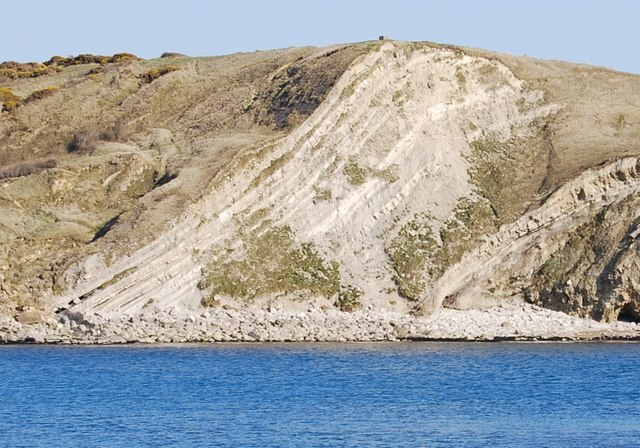 Outcrop of Purbeck Limestones & Clays, Lulworth Cove.