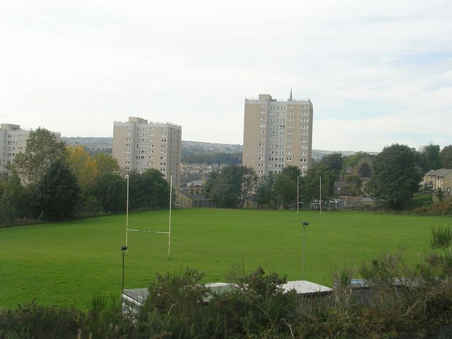 Playing Field - Range Bank
