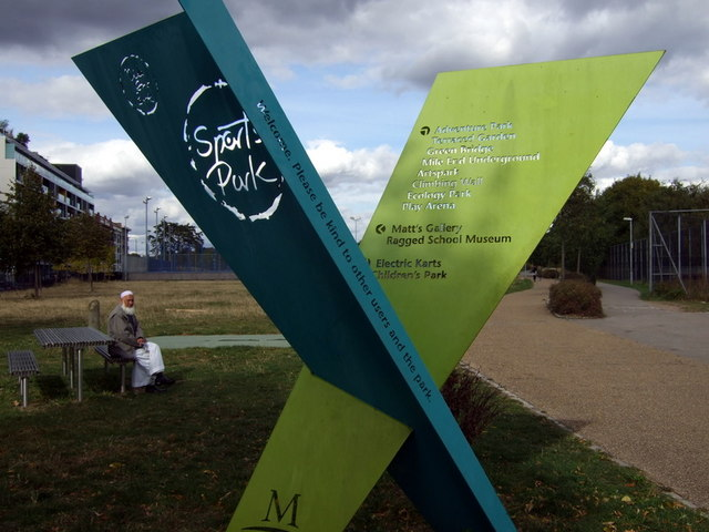 Sign for Mile End Park